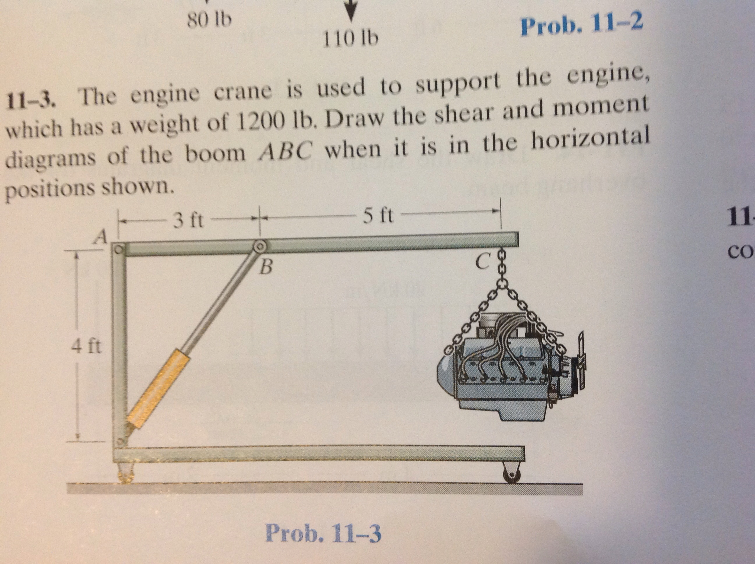Question: The engine crane is used to support the engine, which has a  weight of 1200 lb. Draw the shear and.