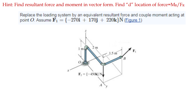 Solved Hint Find Resultant Force And Moment In Vector Fo