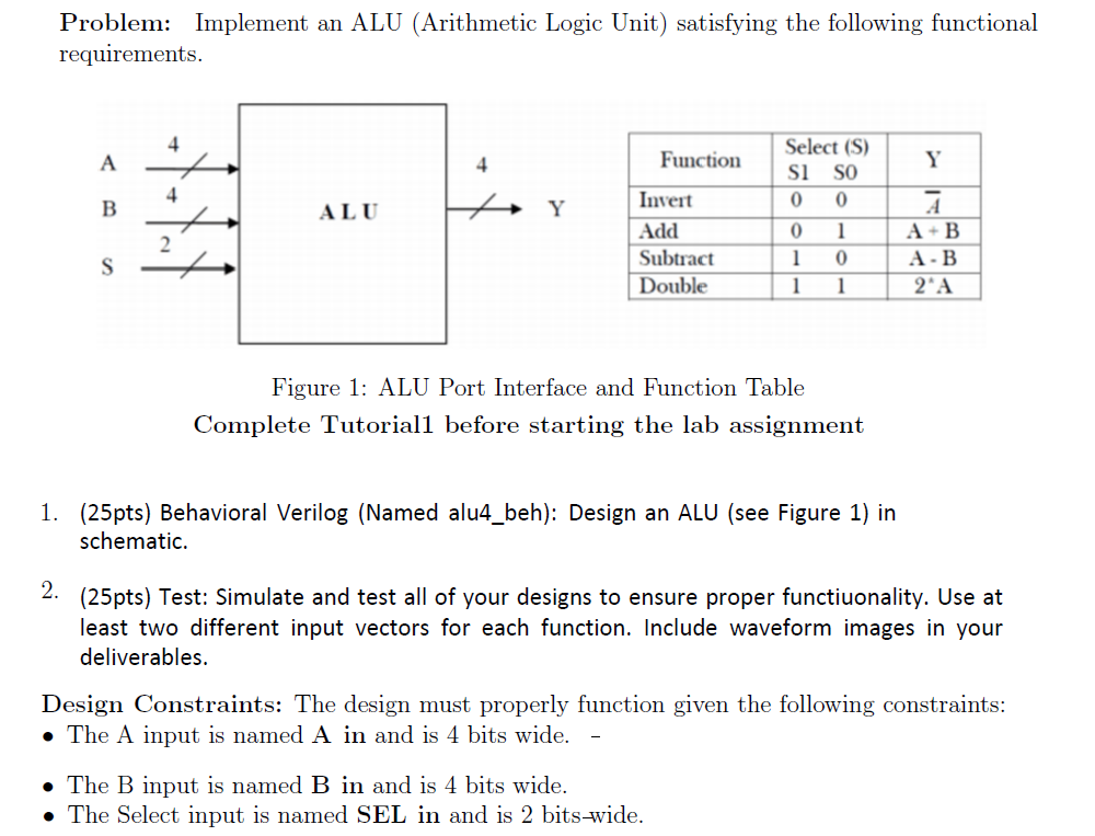 Solved Implement An Alu Arithmetic Logic Unit Satisfyin