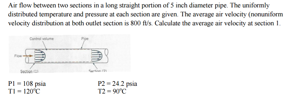 Solved: air flow between two sections in a long straight p.