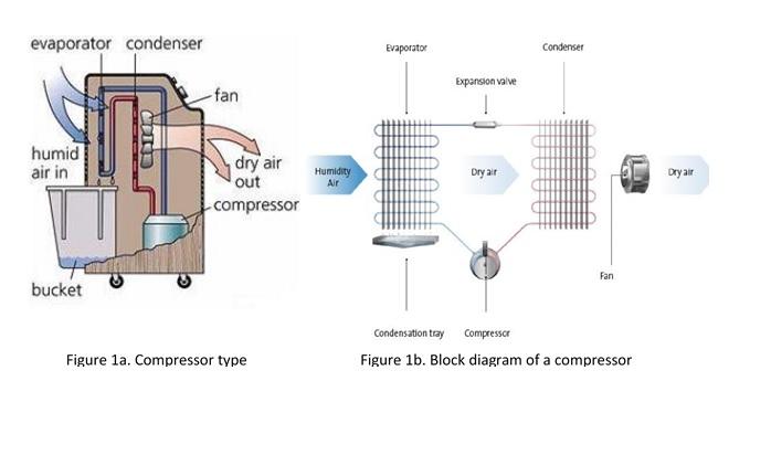 voyager 1 circuit diagram an arduino based dehumidifier controller a dehumid  an arduino based dehumidifier controller a dehumid