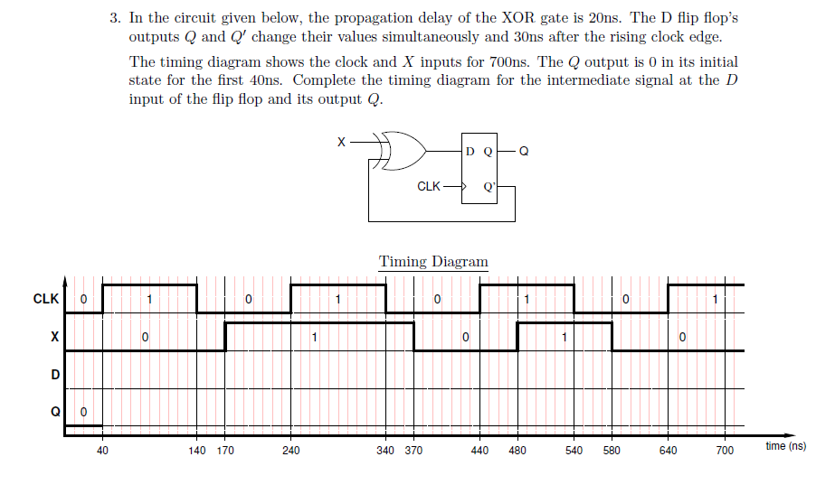 Solved: Complete The Timing Diagram For The Intermediate S ...
