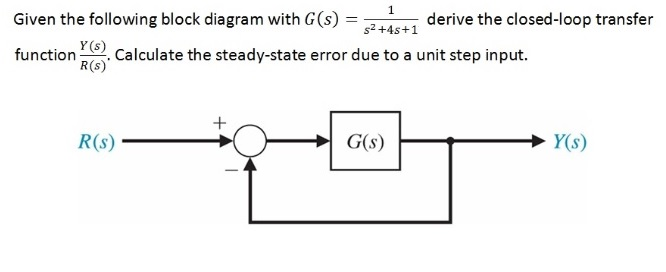 Solved: Given The Following Block Diagram With G(s) = 1/s^... | Chegg.comChegg