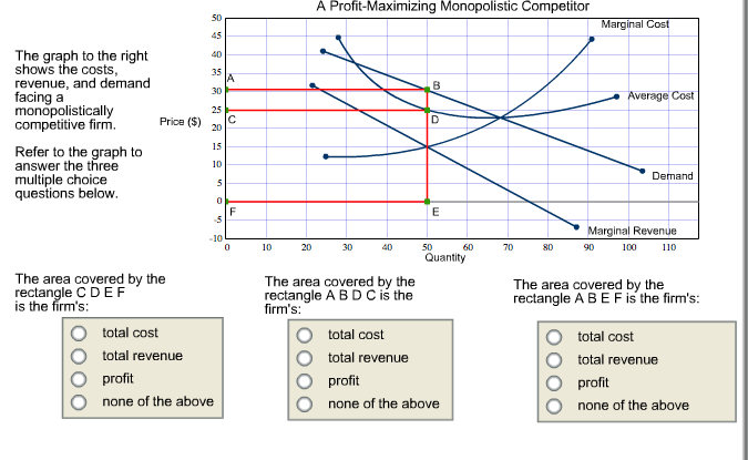 create a total revenue schedule marginal revenue schedule and a graph representing both interpret wh Full text of mathematics course 2 see other formats.