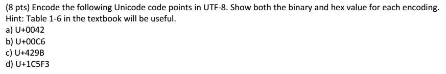 Solved: Encode The Following Unicode Code Points In UTF-8