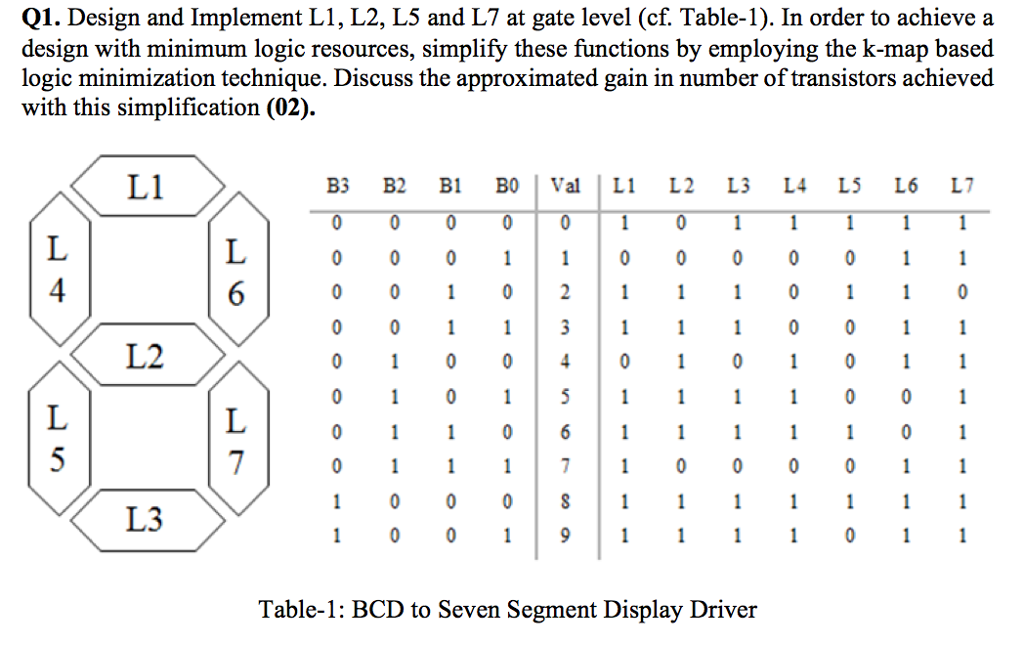 Solved: Q1. Design And Implement L1, L2, L5 And L7 At Gate ...