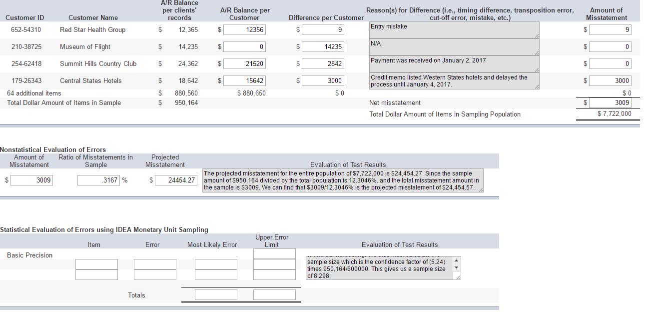 How Do You Use IDEA Monetary Unit Sampling For Sta      Chegg com