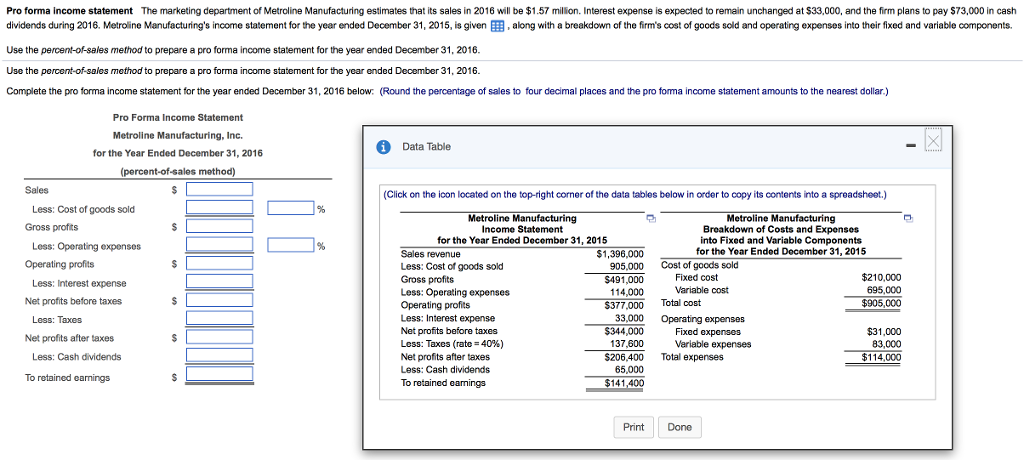 Solved: Pro Forma Income Statement The Marketing Departmen ...