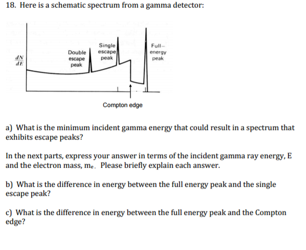 Here Is A Schematic Spectrum From A Gamma Detector... | Chegg.com What Is A Schematic on ladder logic, whats a software, whats a thematic map, piping and instrumentation diagram, function block diagram, straight-line diagram, whats a illustration, whats a output, diagramming software, circuit diagram, whats a tool, one-line diagram, whats a layout, whats a monitor, whats a amplifier, block diagram, electronic design automation, schematic capture, data flow diagram, whats a symbol, whats a transistor, whats a introduction, control flow diagram, tube map, whats a operation, whats a cable, cross section, technical drawing, schematic editor, whats a interface, whats a breadboard, whats a architecture, whats a power, whats a circuit, functional flow block diagram, whats a block, whats a drawing,