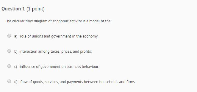 Solved The Circular Flow Diagram Of Economic Activity Is