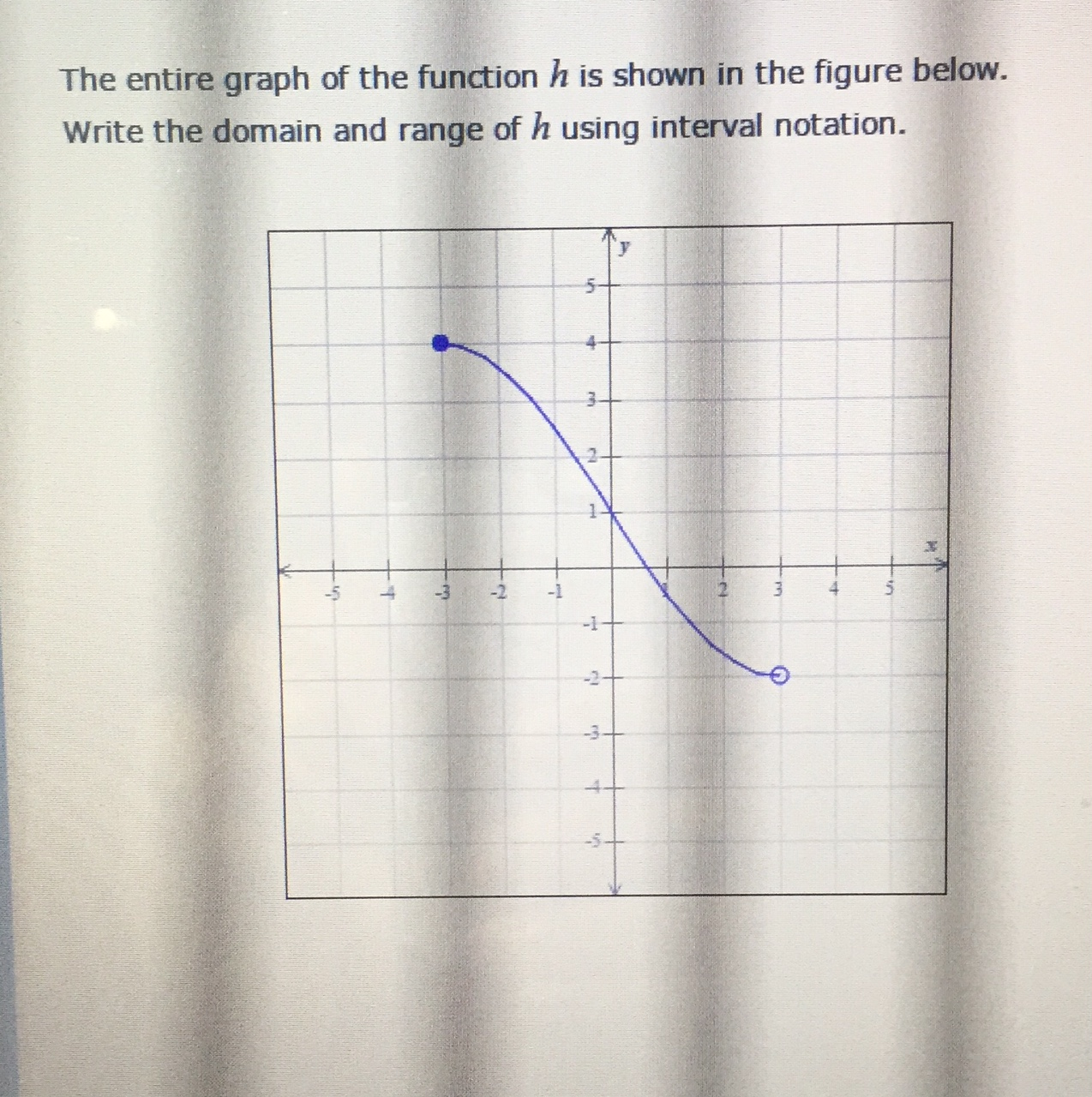The Entire Graph Of The Function H Is Shown In The Figure Below Write The  Domain