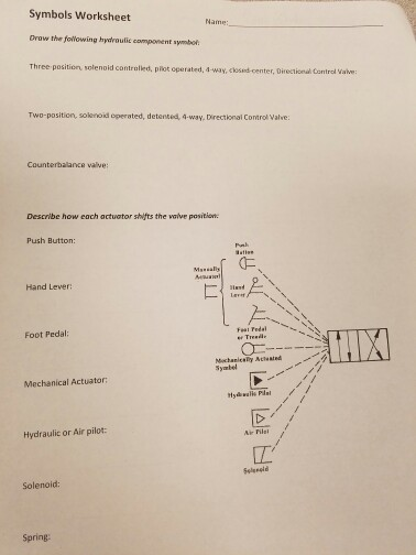Solved Symbols Worksheet Identify The Fe Lowing Hydraulic
