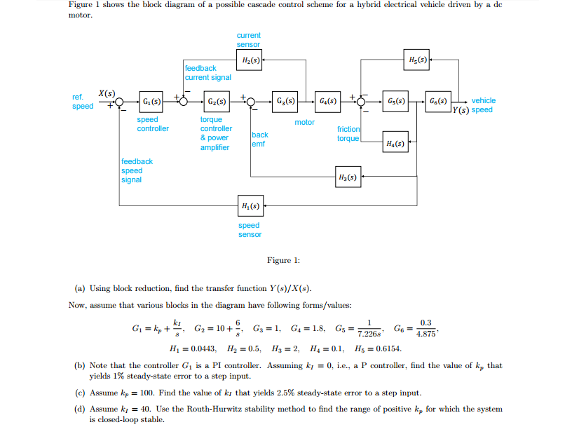 Solved: Figure 1 Shows The Block Diagram Of A Possible Cas ...