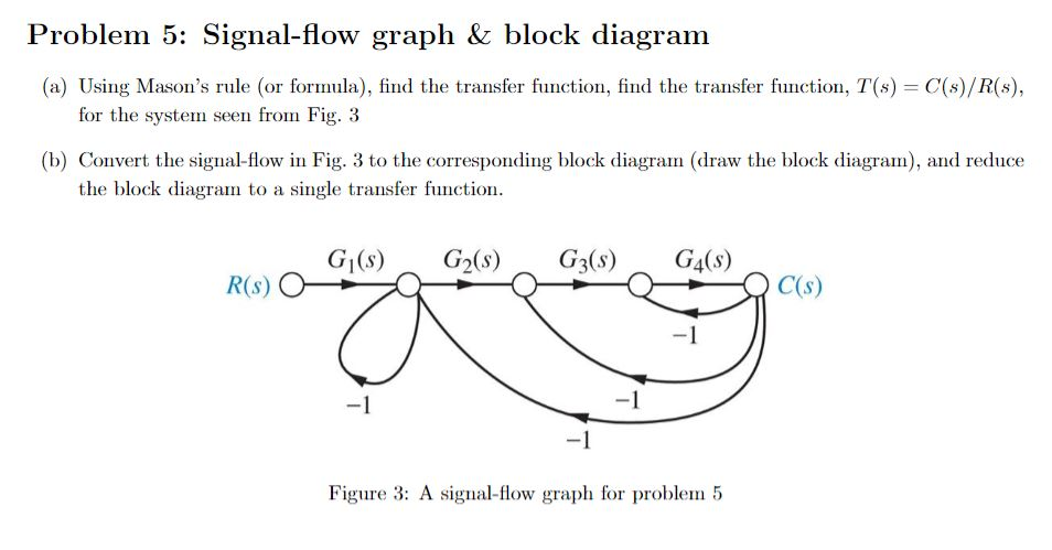 Solved  Problem 5  Signal