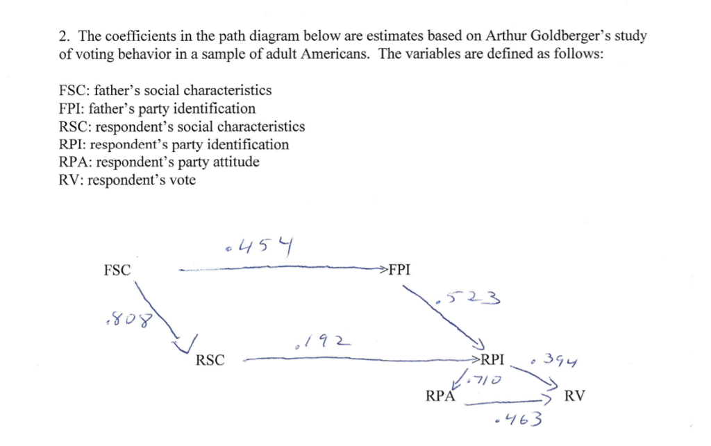 Hi can you please explain and solve this question chegg the coefficients in the path diagram below are estimates based on arthur goldbergers study ccuart