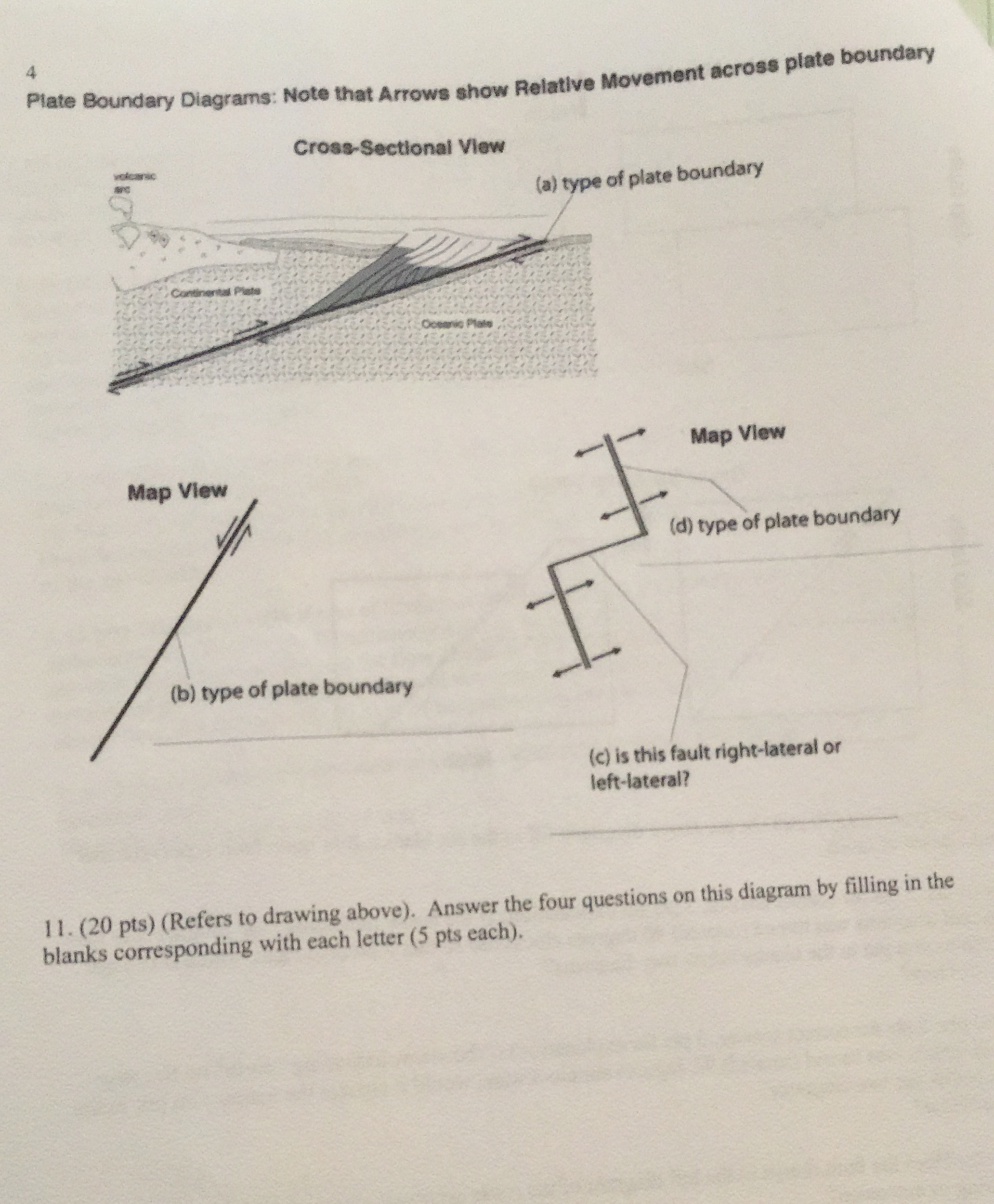 Solved plate boundary diagrams note that arrow show rela plate boundary diagrams note that arrow show rela pooptronica Image collections