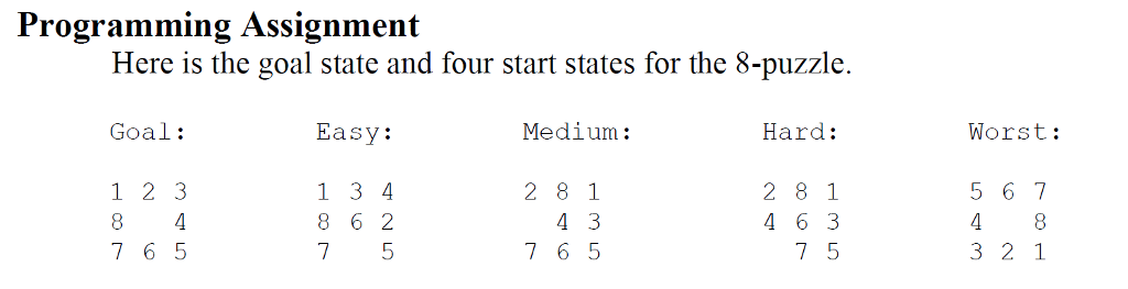 Solved: How Can I Get Started Solving An 8 Puzzle Using A