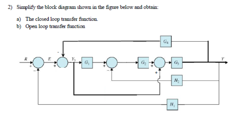 Solved  Simplify The Block Diagram Shown In The Figure Bel