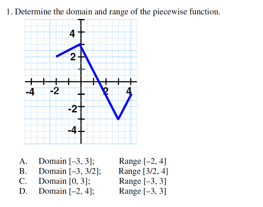 Algebra archive july 15 2017 chegg determine the domain and range of the piecewise function 4 2 robcynllc Image collections