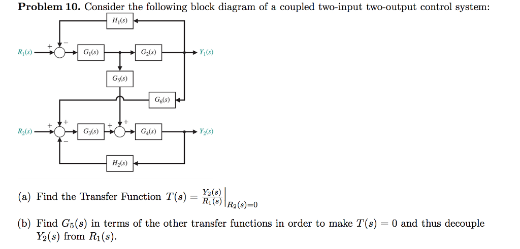 Solved  Problem 10  Consider The Following Block Diagram O