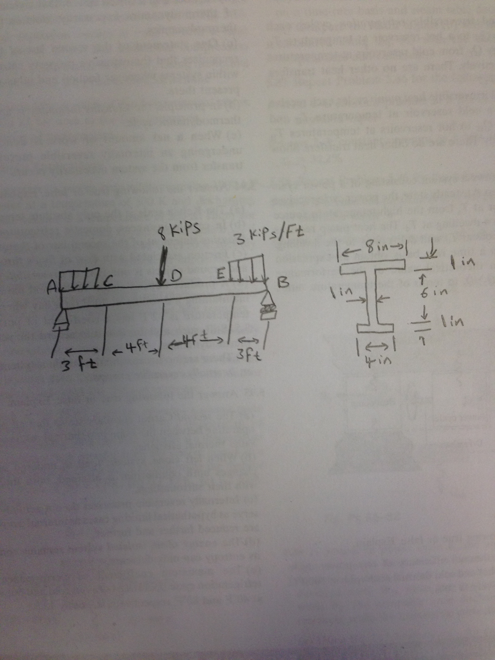 Solved A Find The Shear Force And Bending Moment Equ Diagrams Cheggcom Expert Answer