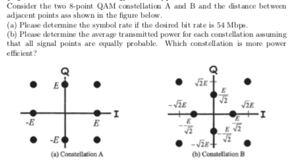 Solved Consider The Two 8 Pot Qam Constellation A And B A