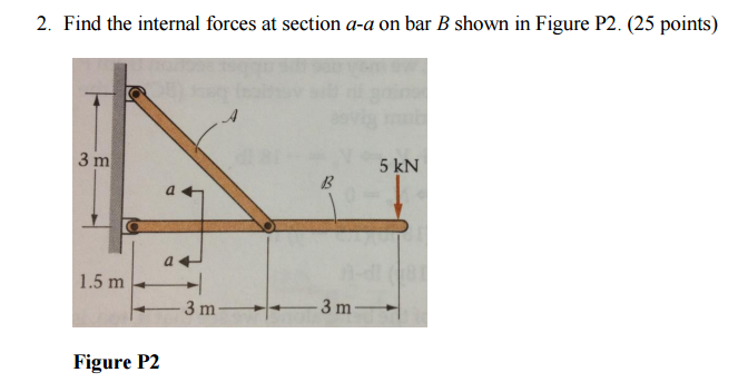 Solved: 2. Find The Internal Forces At Section A-a On Bar ...