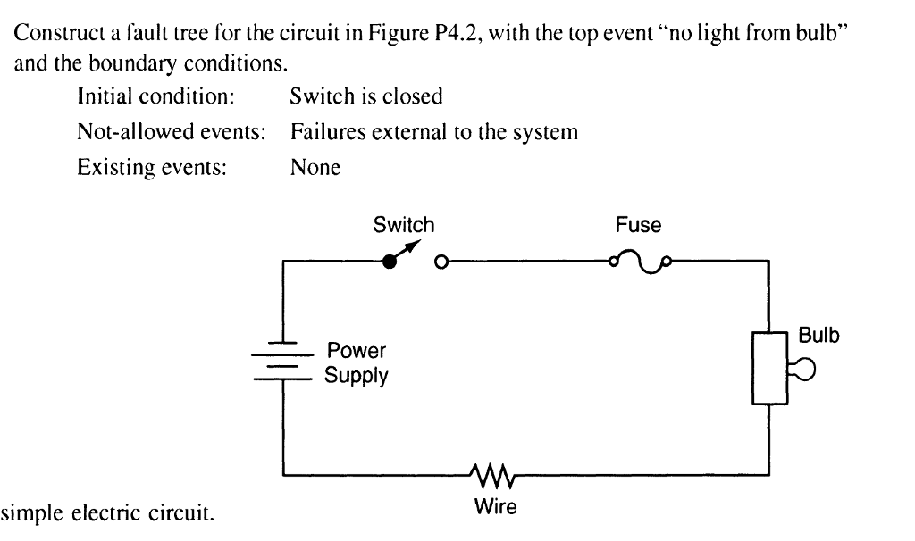Solved: Construct A Fault Tree For The Circuit In Figure ...