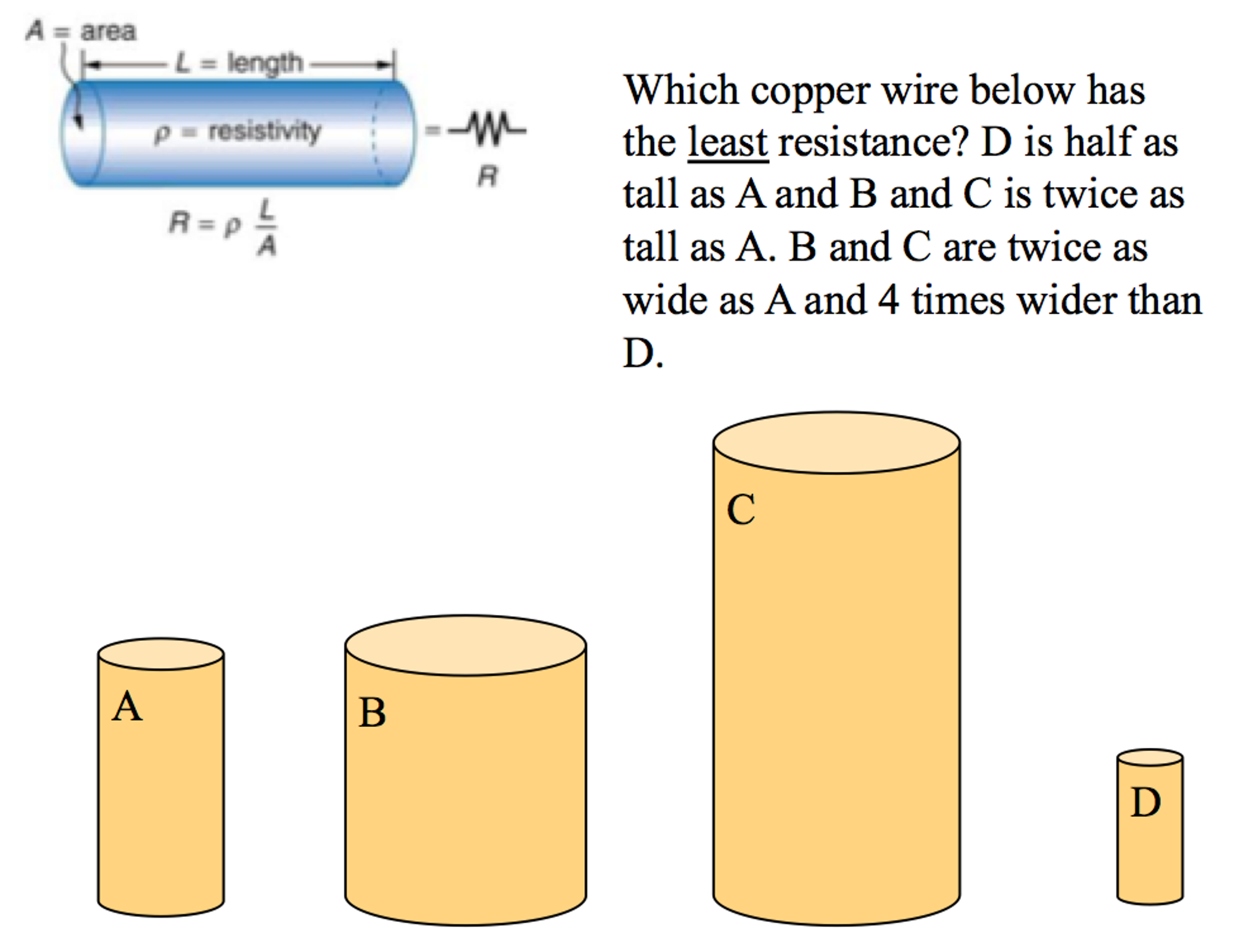 Solved: Which Copper Wire Below Has The Least Resistance ...