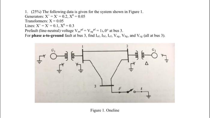 The following data is given for the system shown i