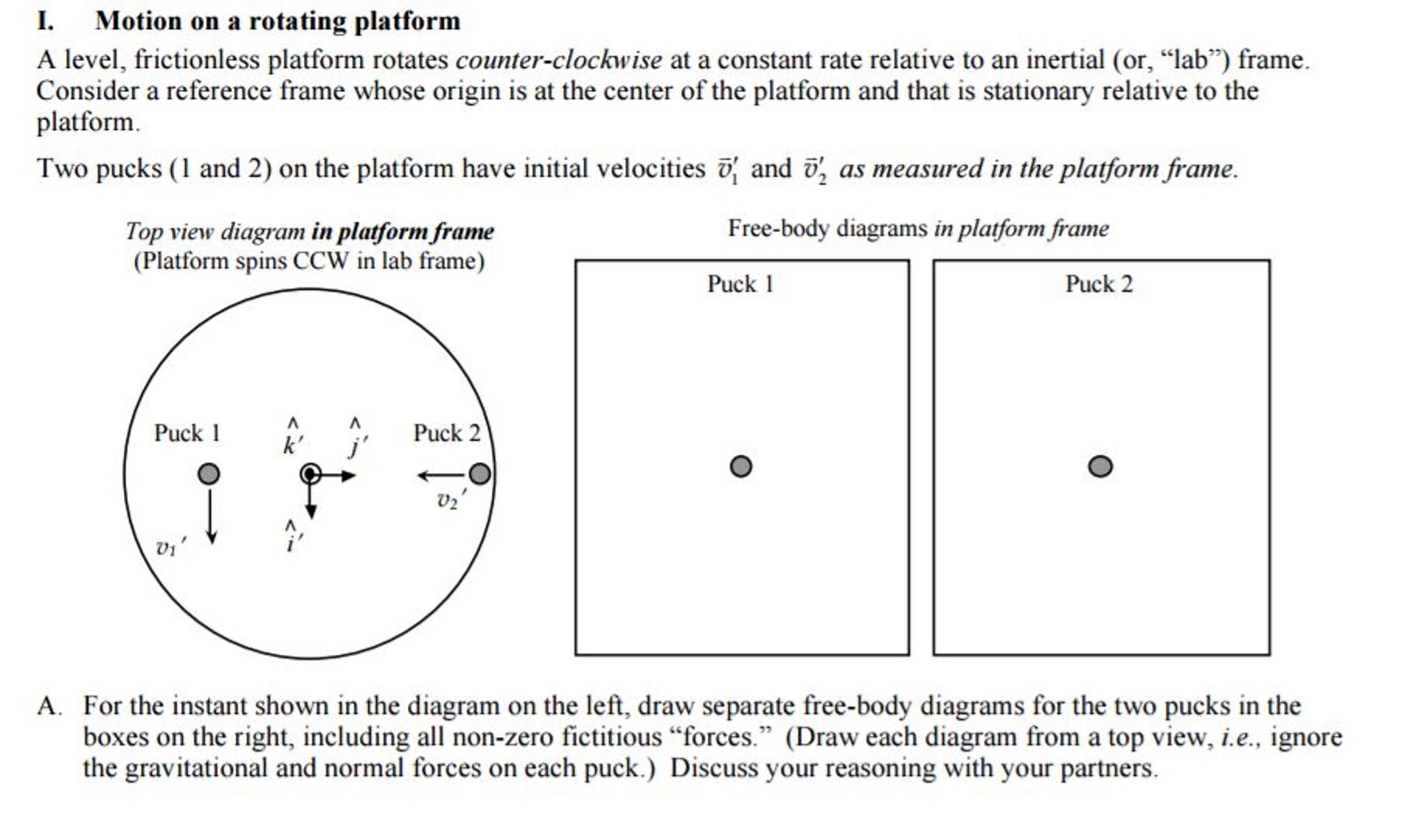 Solved: I. Motion On A Rotating Platform A Level, Friction ...