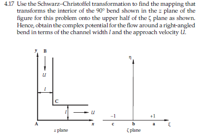 use the schwarz-christ offal transformation to fin
