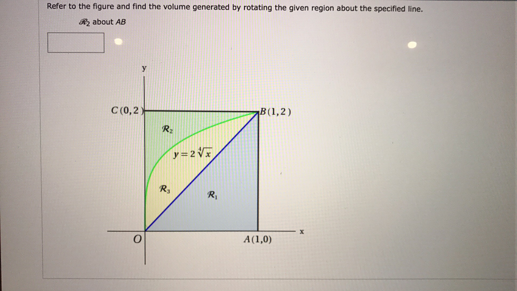 Refer to the figure and find the volume generated by rotating the given region about the specified line 2 about AB R2 Rs Ri