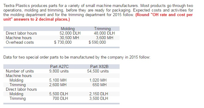 Solved: Textra Plastics Produces Parts For A Variety Of Sm