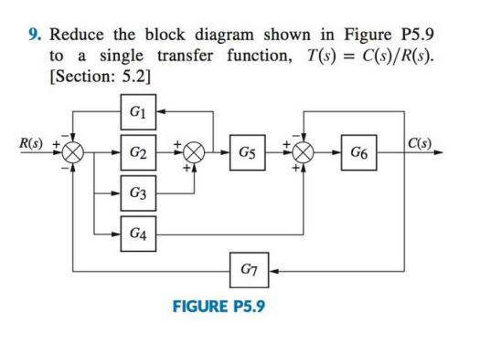 solved reduce the block diagram shown in figure p5 9 to a rh chegg com Simple Block Diagram Block Diagram Example
