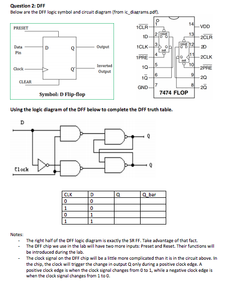 Solved  Using The Logic Diagram Of The Dff Below To Comple
