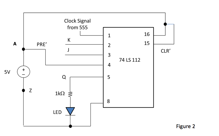 Solved: Calculate The Frequency Of The Clock Signal Genera