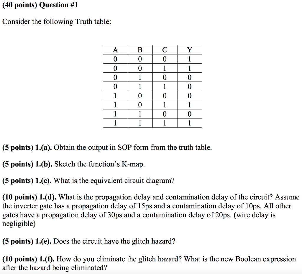 Solved 40 Points Question 1 Consider The Following Tru K Map Circuit Diagram Truth Table 0