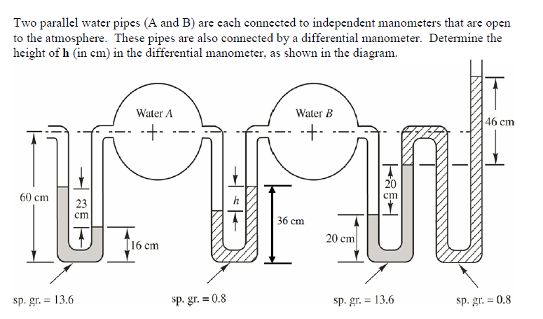 two parallel water pipes (a and b) are each connec