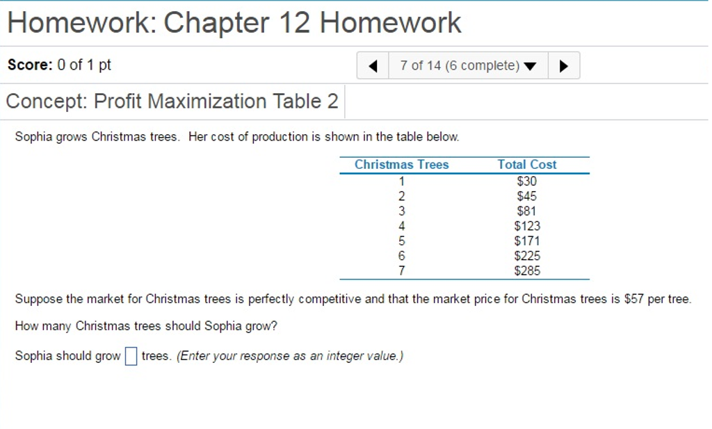 question sophia grows christmas trees her cost of production is shown in the table below suppose the ma - Cost Of Christmas Tree