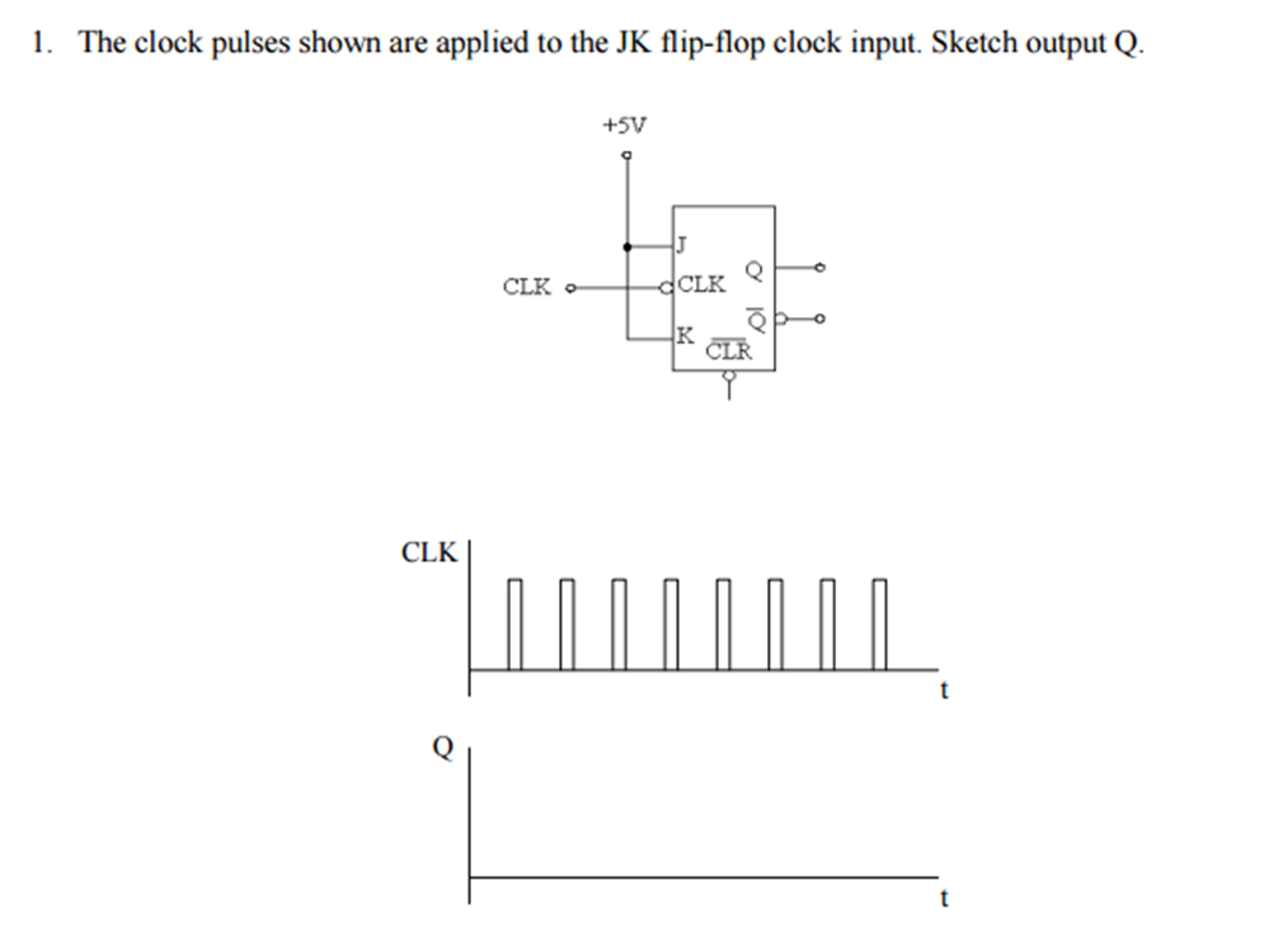 Sketch output Q. 1. The clock pulses shown are applied to the JK fl