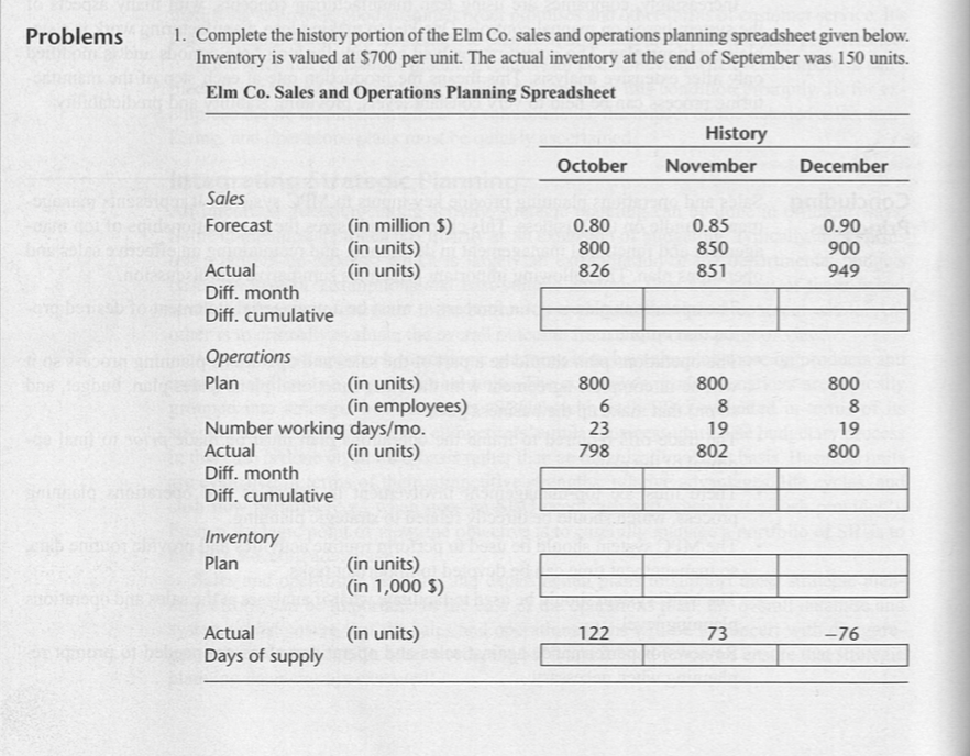 Basic Math operations in Spreadsheet. - YouTube |Operations Spreadsheet