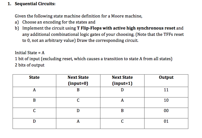 Sequential Circuits: Given The Following State Mac    | Chegg com