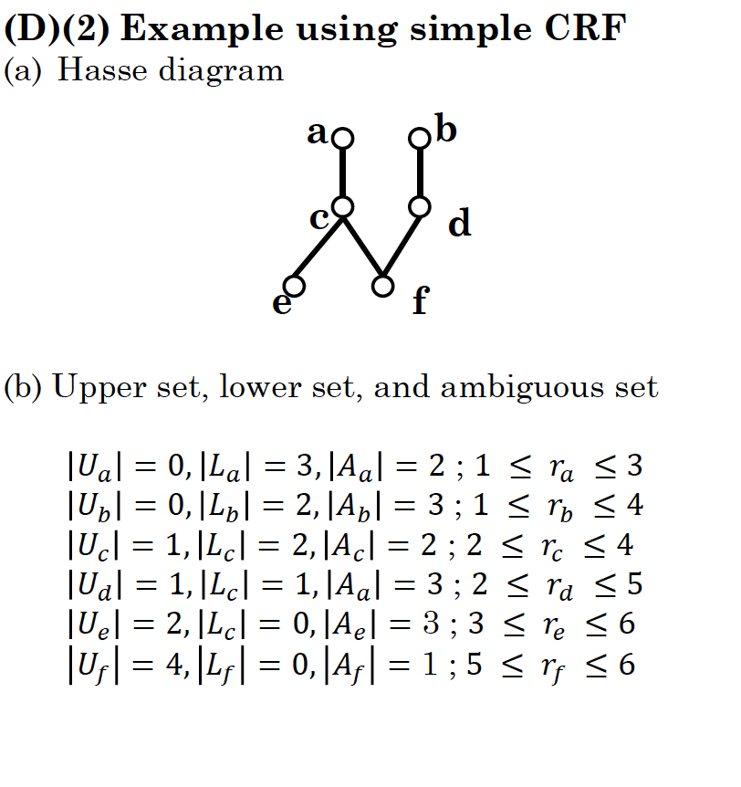 Solved d2 example using simple crf a hasse diagram d2 example using simple crf a hasse diagram ccuart Image collections