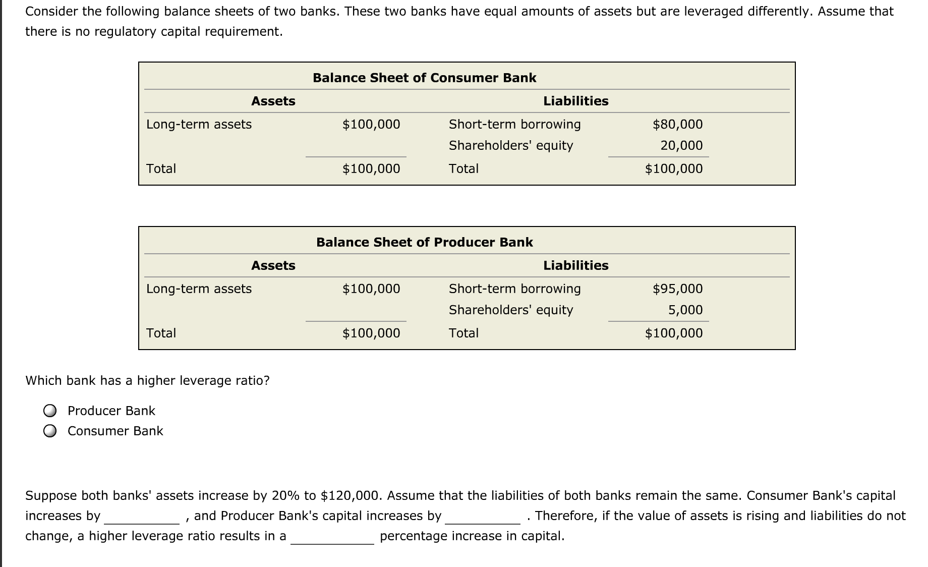solved consider the following balance sheets of two banks