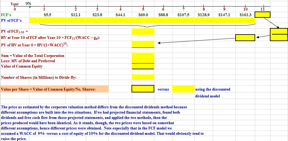 Group Variable Annuities 11