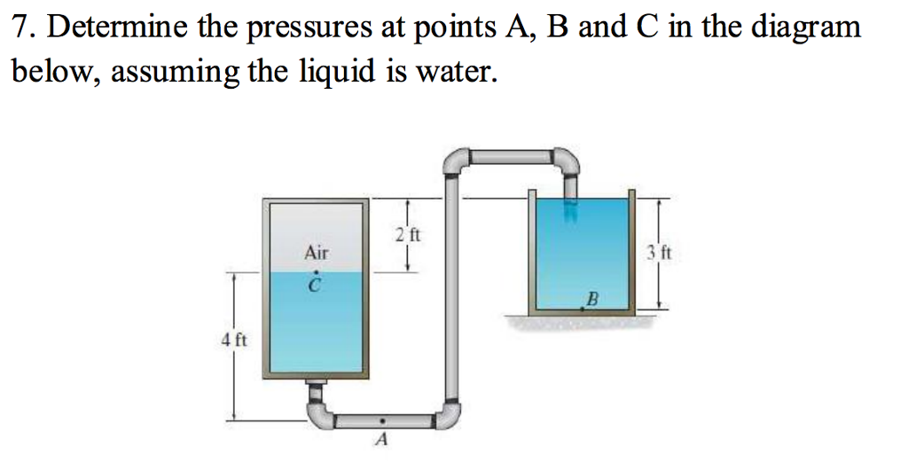 Solved question 1 a pressure gauge 7 m above the bottom determine the pressures at points a b and c in the diagram below ccuart Image collections
