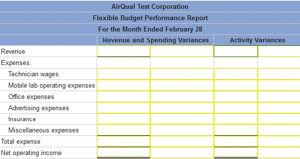 Image for AirQual Test Corporation provides on-site air quality testing services. The company has provided the following
