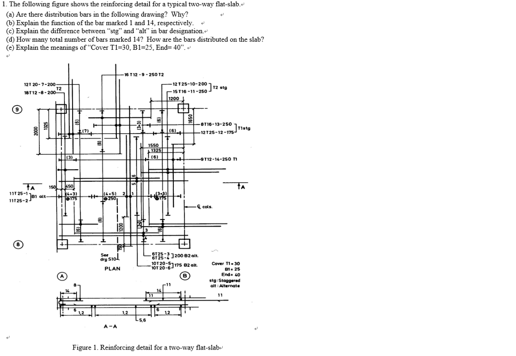 Solved: 1  The Following Figure Shows The Reinforcing Deta