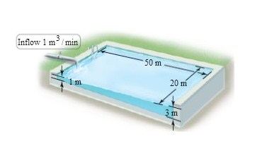 Solved a swimming pool is 50m long and 20m wide its dept - How far is 50 lengths of a swimming pool ...